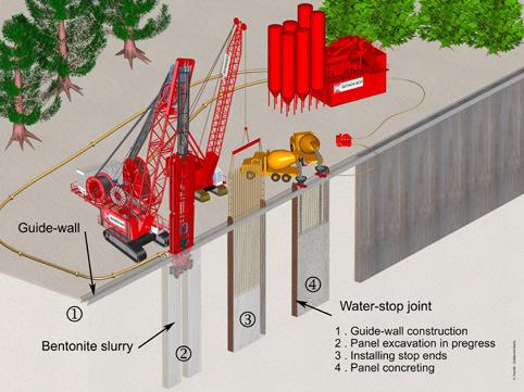 Tổng hợp một số tài liệu hướng dẫn, tiêu chuẩn thiết kế tường vây