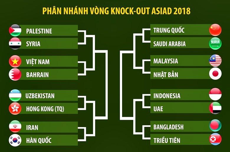 Tổng hợp comment hài hước bá đạo về U23 Việt Nam trong chiến tích Asiad lịch sử 2018