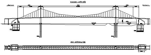 Các thông số thiết kế cầu