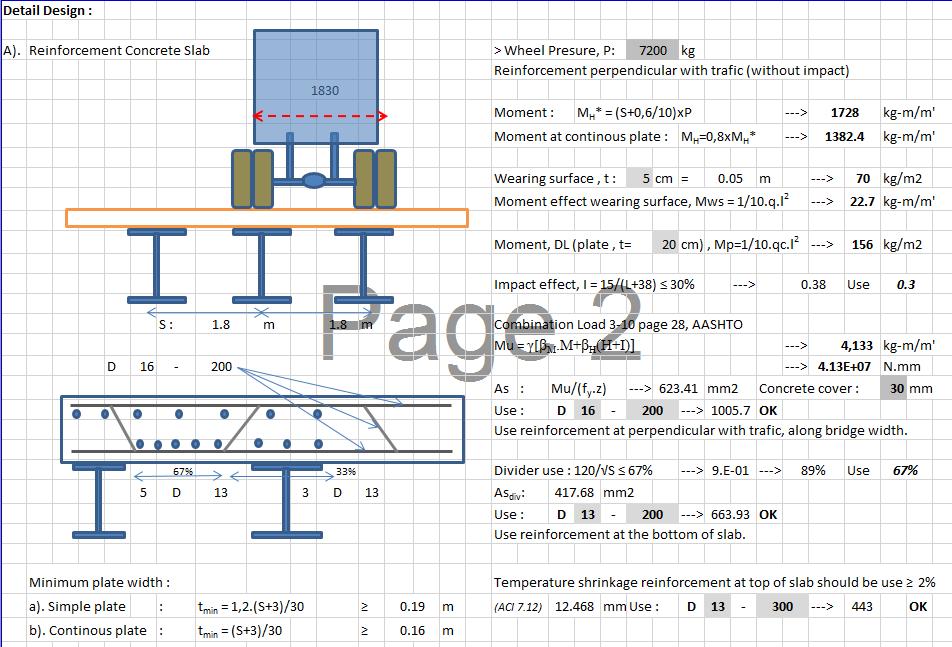 Bảng tính cầu dầm liên hợp - composite bridge