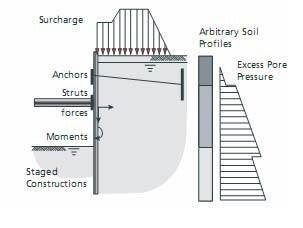 Phần mềm Msheet tính toán thiết kế tường cừ và cọc