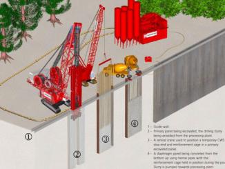 Chỉ dẫn thiết kế tường vây (Dwall)