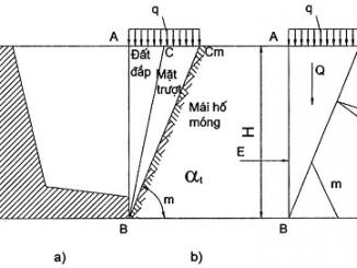Các phương pháp xác định áp lực đất lên tường chắn