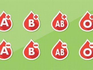 Lựa chọn nghề nghiệp theo nhóm máu