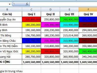 VBA bôi màu các giá trị trùng nhau trong excel