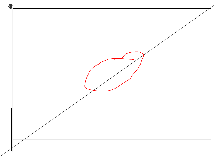 Lisp hỗ trợ in hàng loạt bản vẽ trong cả model và layout