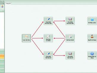 Phần mềm quản lý công văn miễn phí