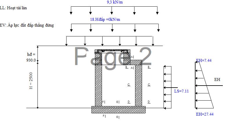 Bảng tính hố ga điển hình