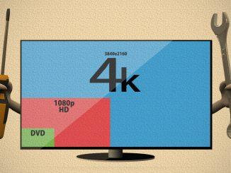 Độ phân giải 4K nghĩa là gì?