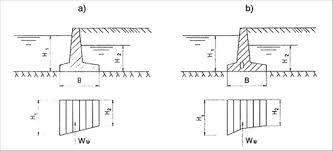 TCVN 9152:2012– Quy trình thiết kế tường chắn công trình thủy lợi