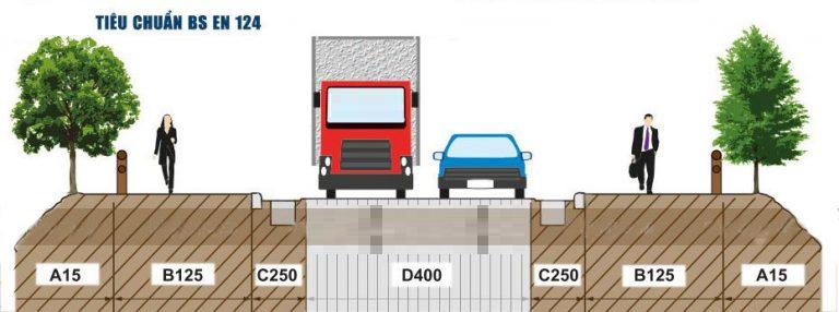 Xác định kích thước và tải trọng nắp hố ga, rãnh thoát nước